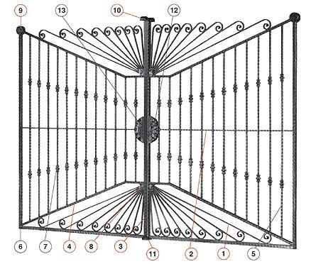 Porte en fer for Porte exterieur fer forge tunisie